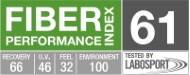 Indice de performance (FPI) : 61 / 100