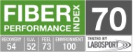 Indice de performance (FPI) : 70 / 100