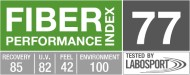 Indice de performance (FPI) : 77 / 100
