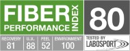 Performance index (FPI) : 80 / 100