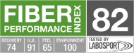 Indice de performance (FPI) : 82 / 100